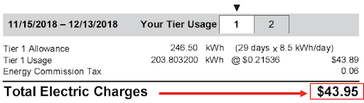 Total electric charge on utility bill explained by PowerPass