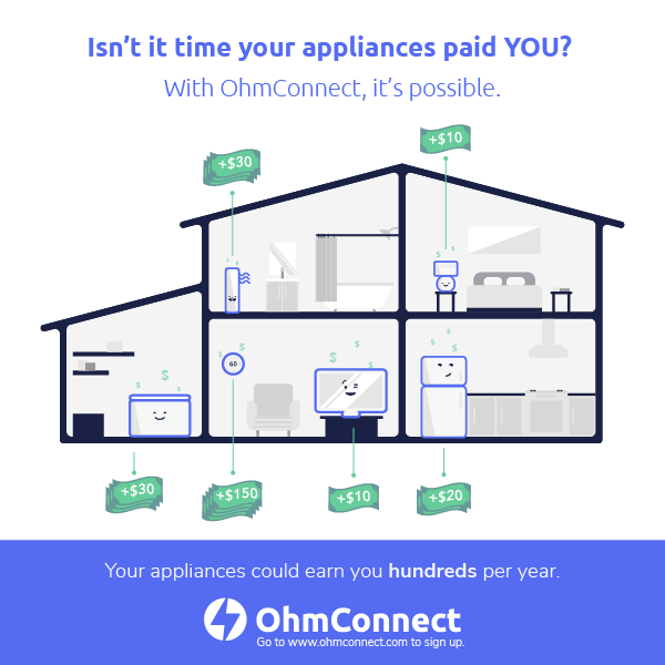 smart home infographic with smart devices throughout the house showing how much you can earn
