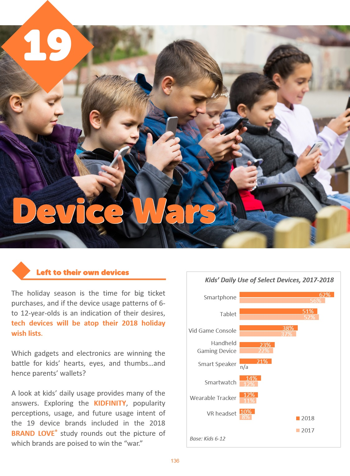 Device Wars Preview