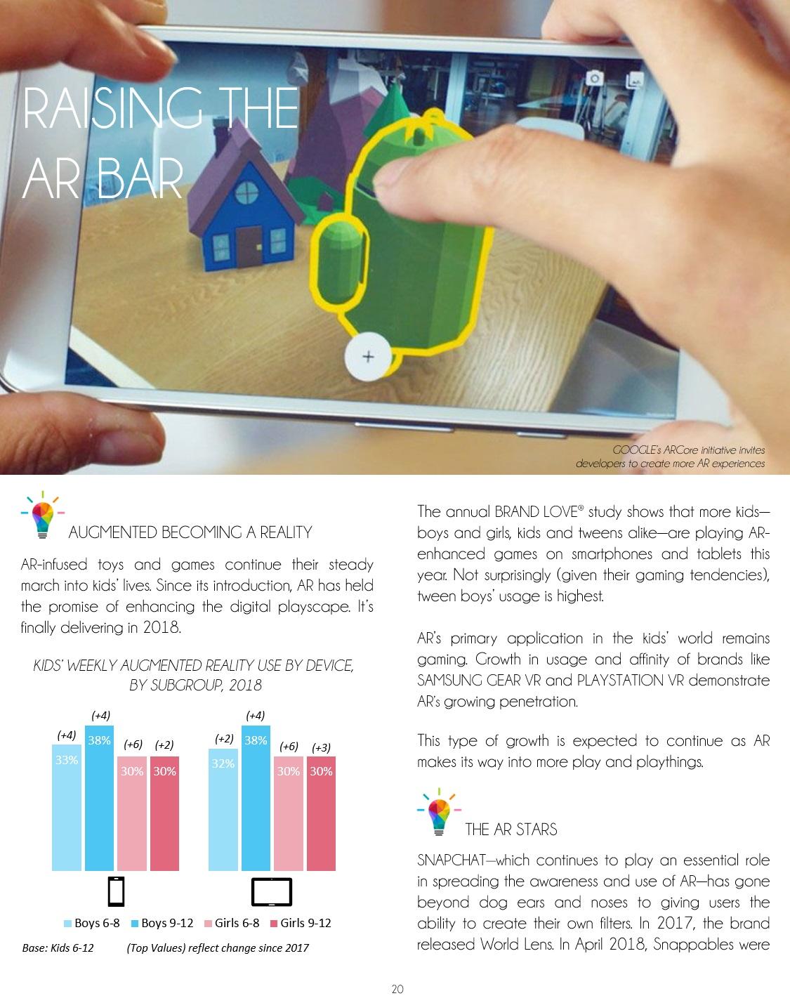 Raising the AR Bar Preview