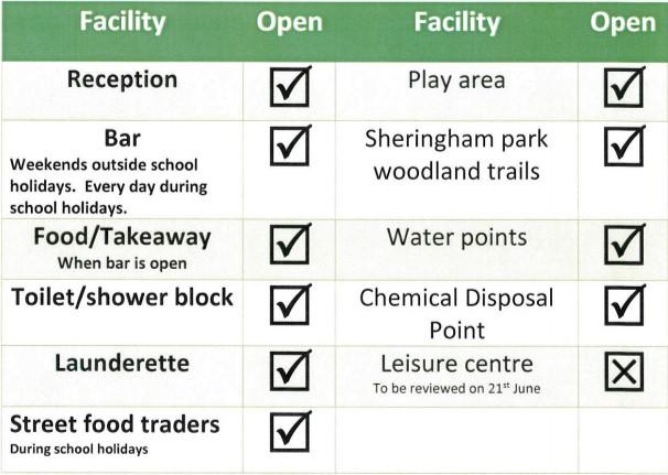 Facilities open as of 17th May 2021 at Woodlands Caravan Park