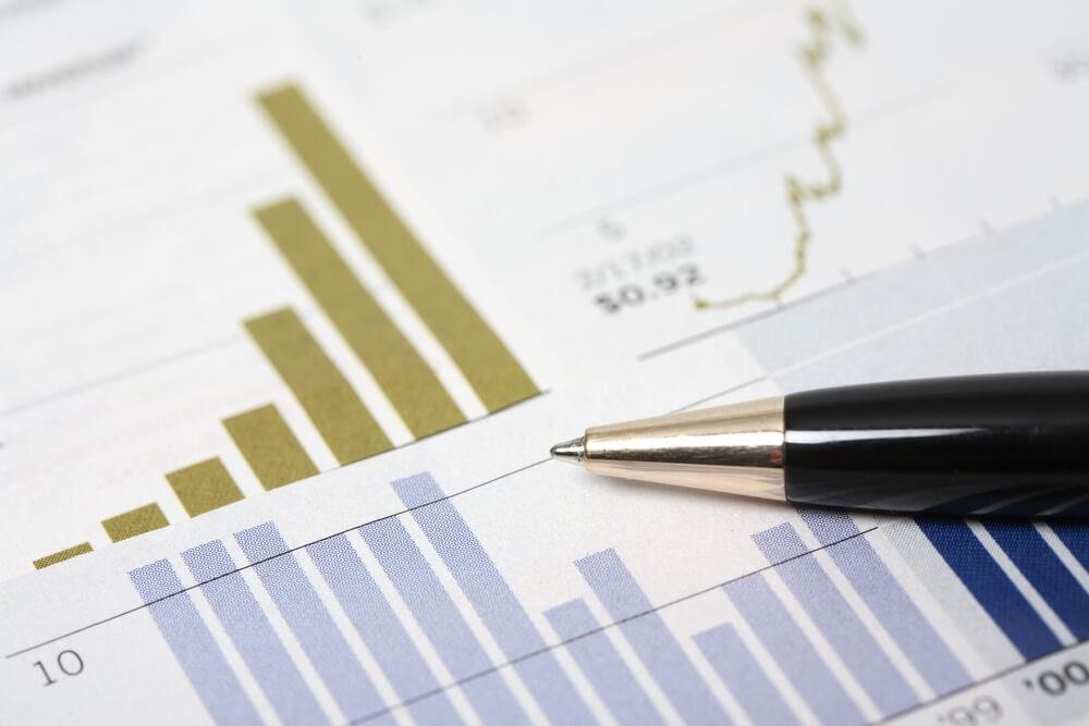 Tipos de margem de lucro