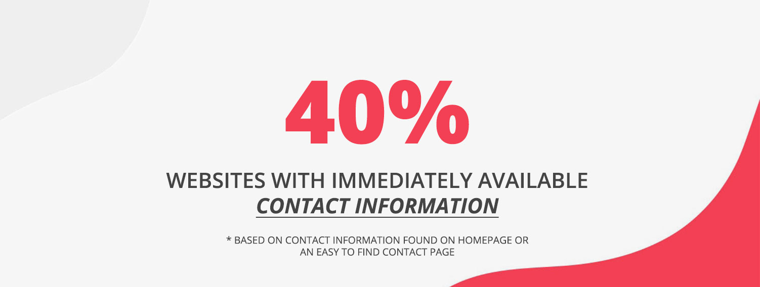 40% for contact information