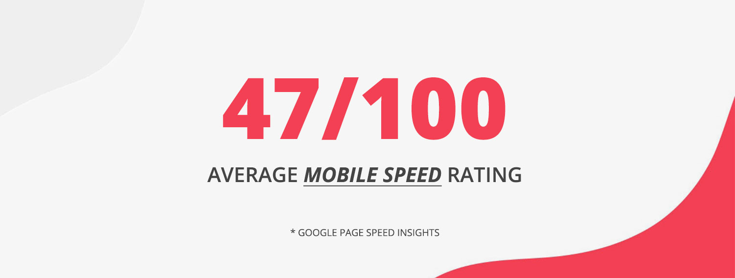 47 out of 100 image for mobile speed