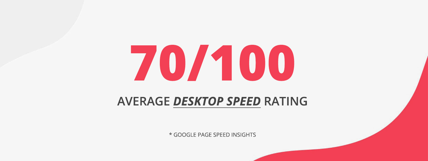 70 out of 100 image for mobile speed