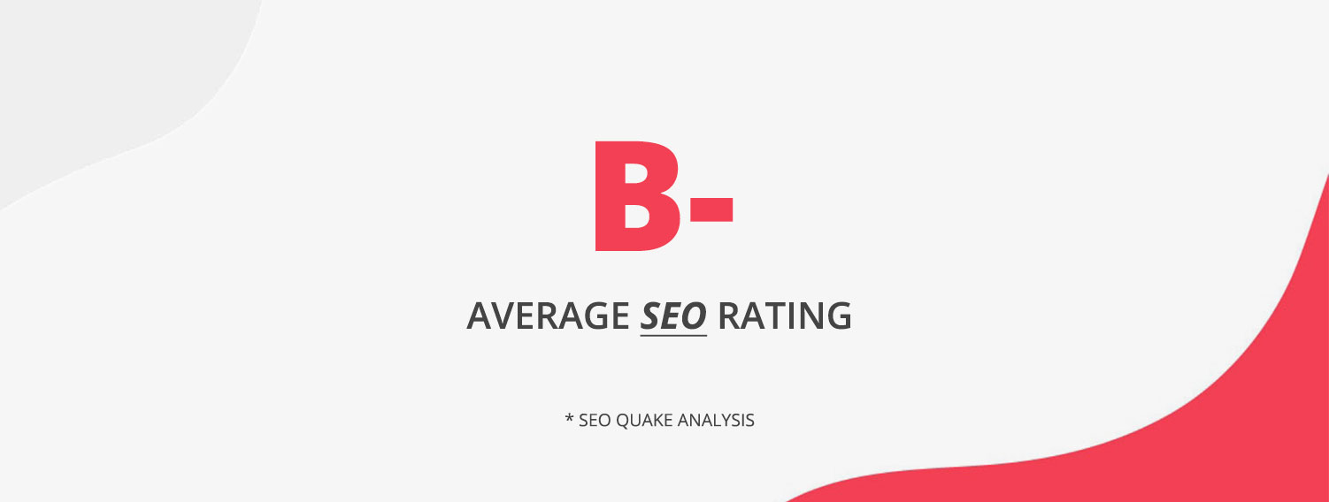 image showing B- rating for SEO