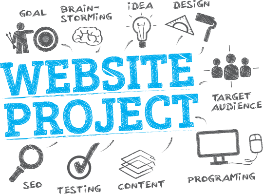 Website Project Jacksonville Florida