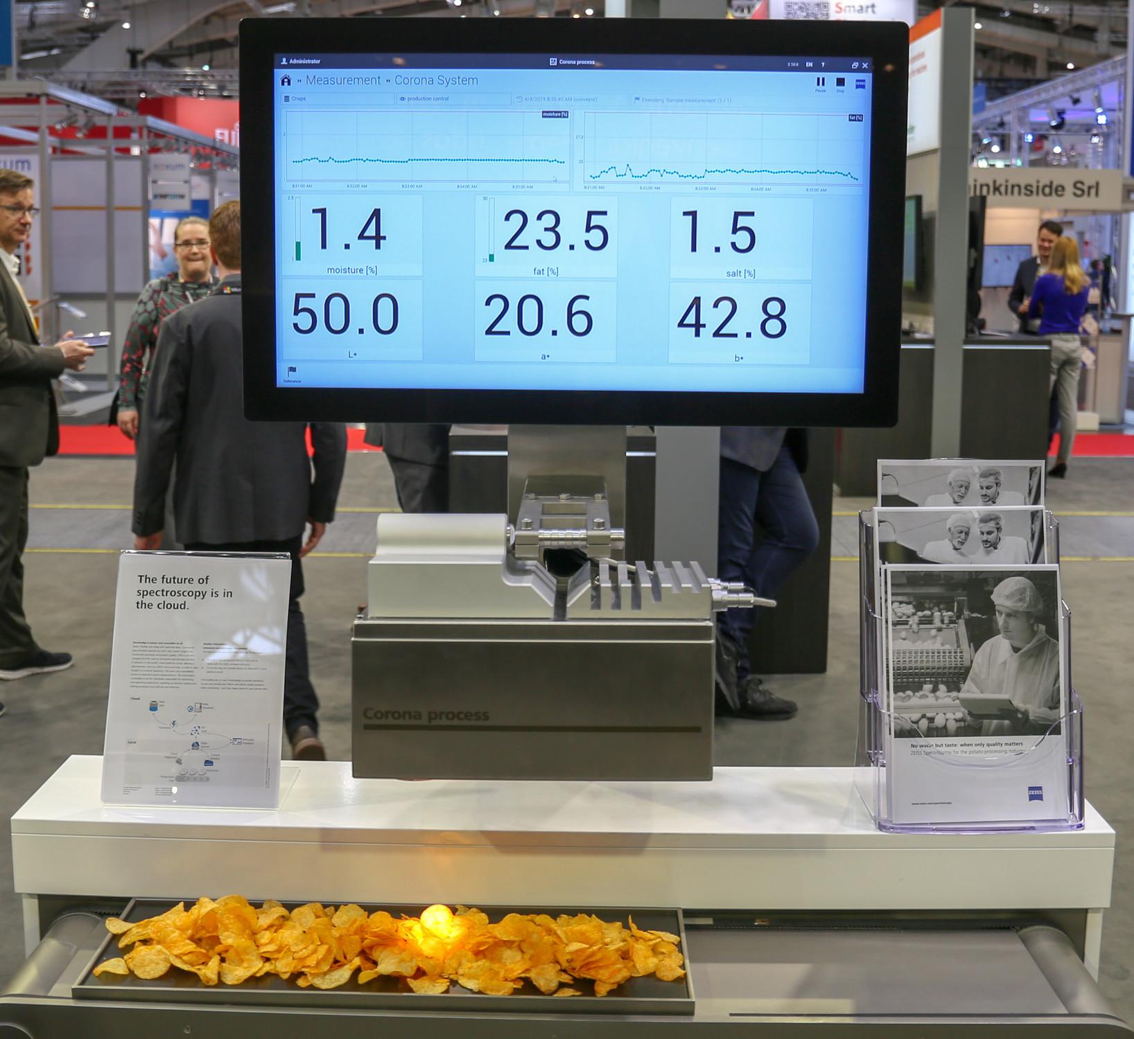 Spectroscopy of potato chips
