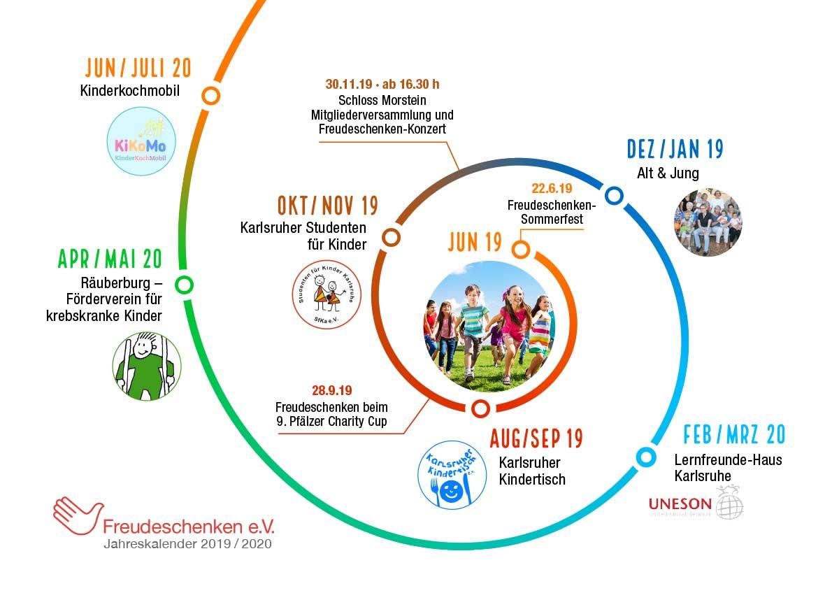 Freudeschenken e.V. Design Jahreskalender