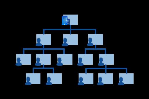 Organization - Administrative Organization