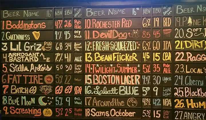Tableau d'un craft beer bar