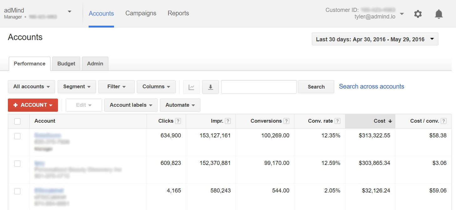 To become a one-man AdWords army you must become one with machine automation.