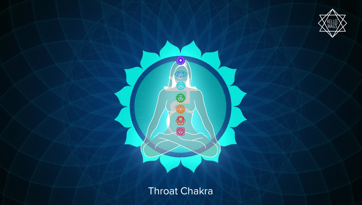 Throat Chakra Illustration