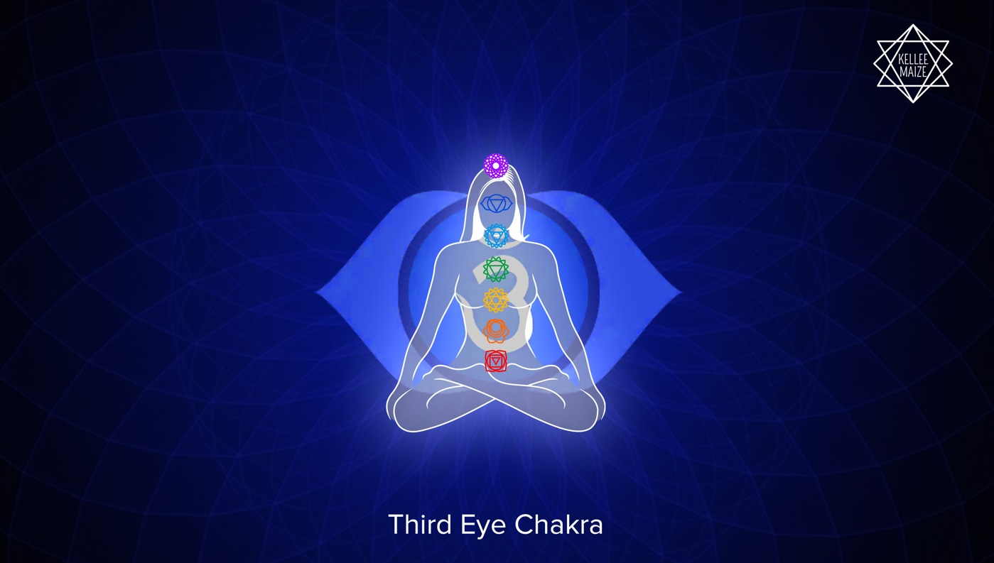 Third Eye Chakra Illustration
