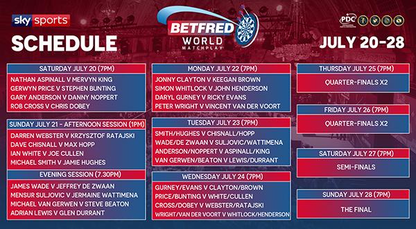 World Matchplay schedule 2019 (PDC)