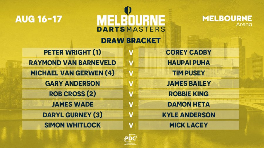 Melbourne Darts Masters draw (PDC)
