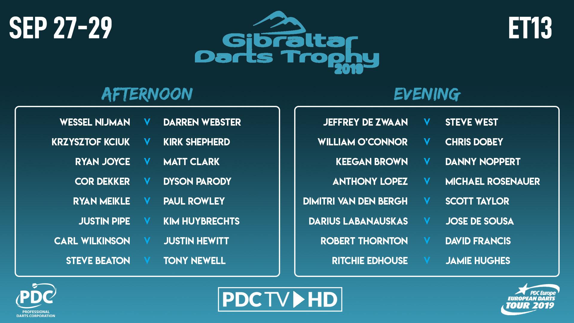 Gibraltar Darts Trophy (PDC)
