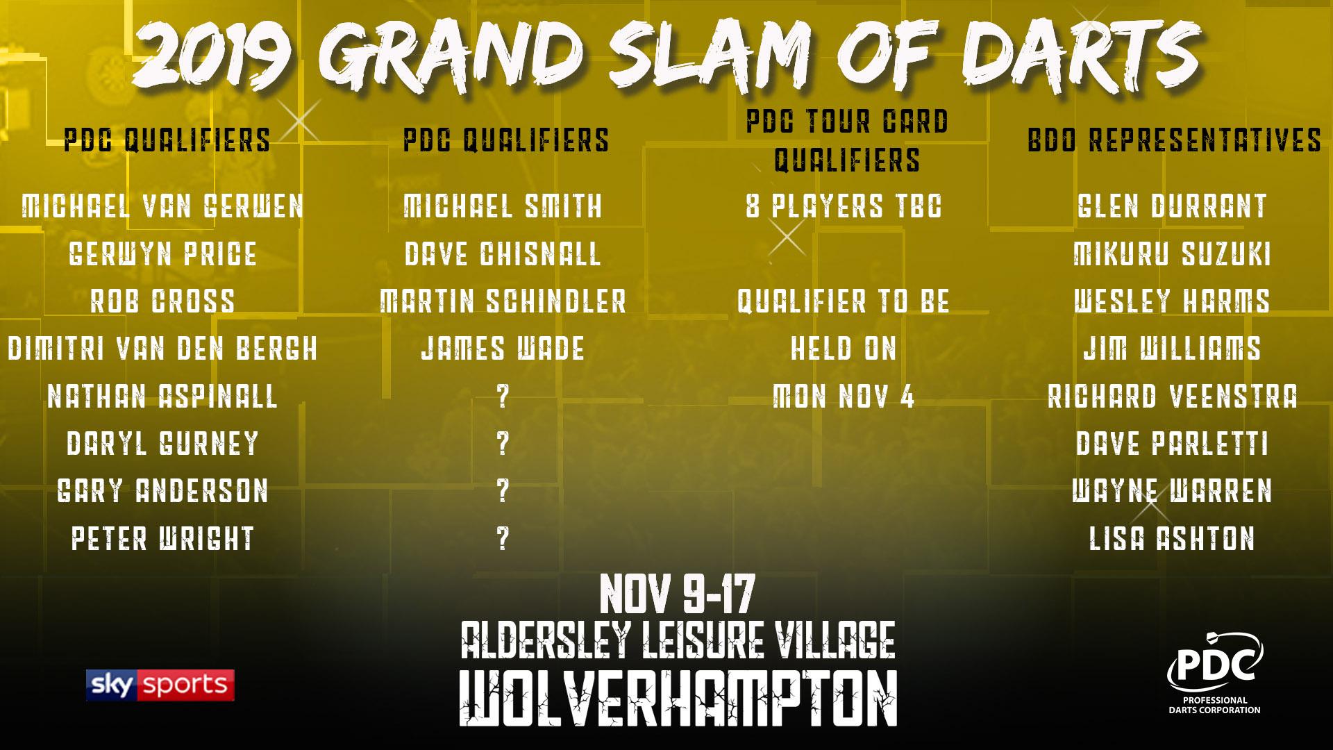 Grand Slam of Darts field (PDC)