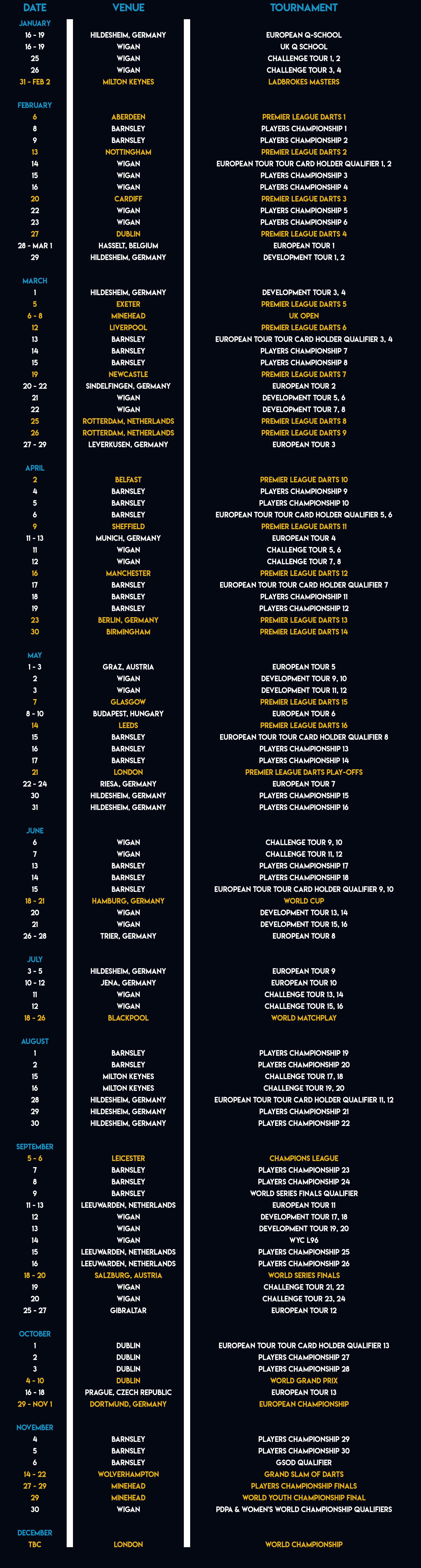 2020 PDC Calendar (PDC)