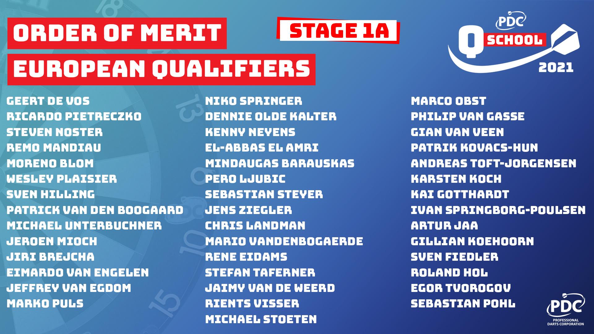 European Stage 1A Order of Merit