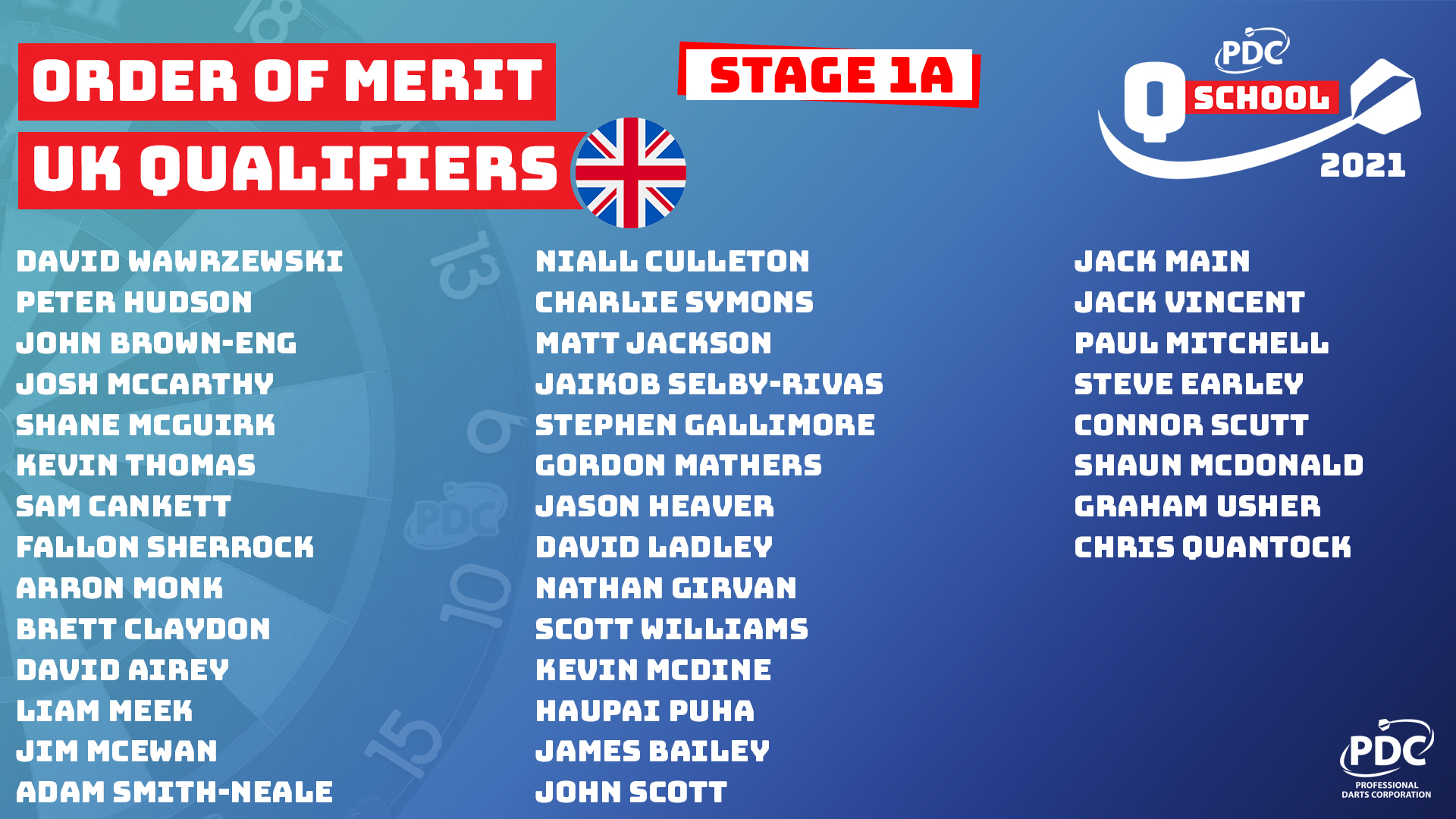UK Stage 1A Order of Merit