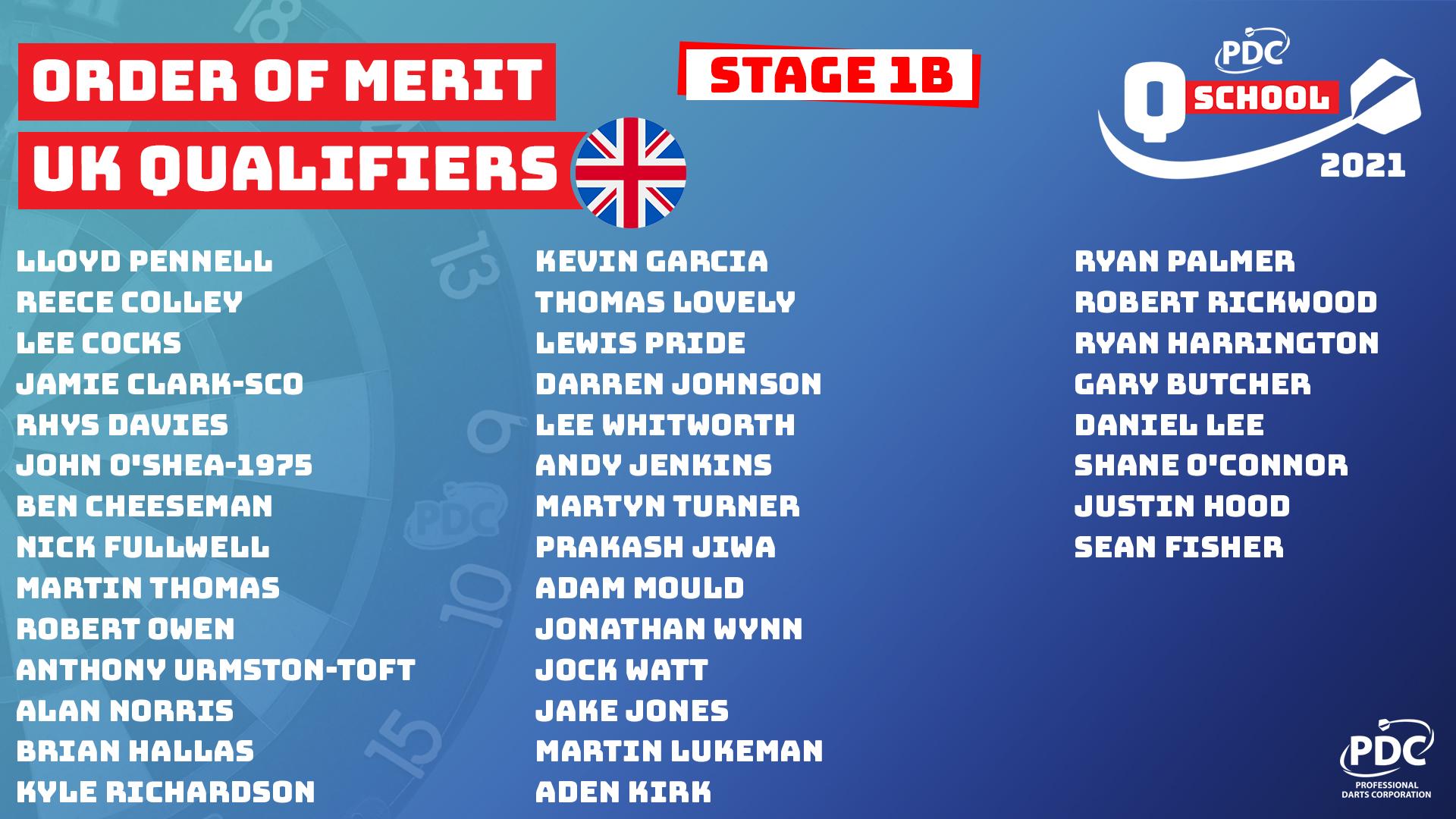 UK Stage 1B Order of Merit Qualifiers