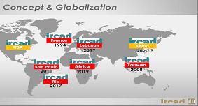 Ircad Global