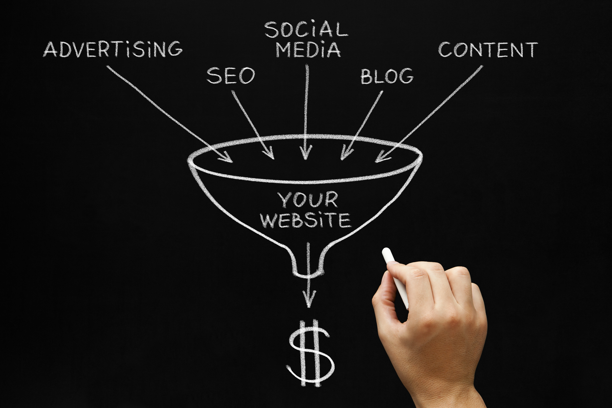 5 Ways You Should Be Marketing Your Website Should by 2020