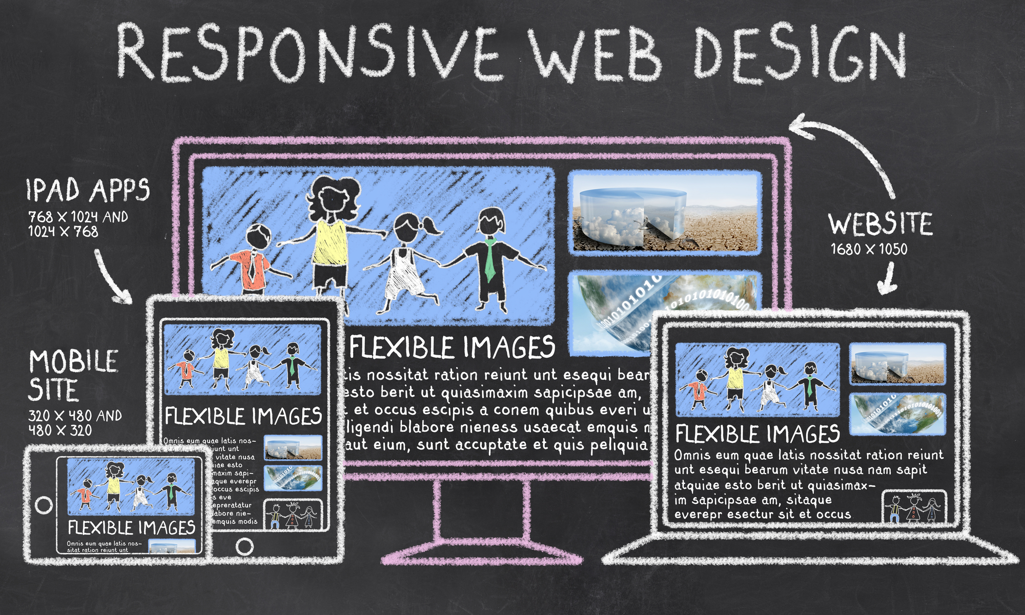 3 Tips to Choose the Perfect Website Background