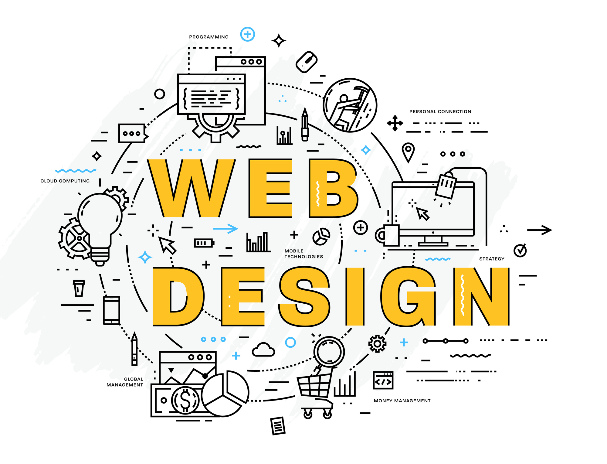 What Are the Different Types of Web Design Services?