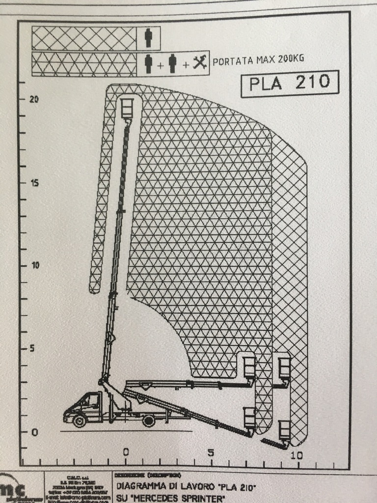 001 Hoogwerker Auto telescoop 21 meter