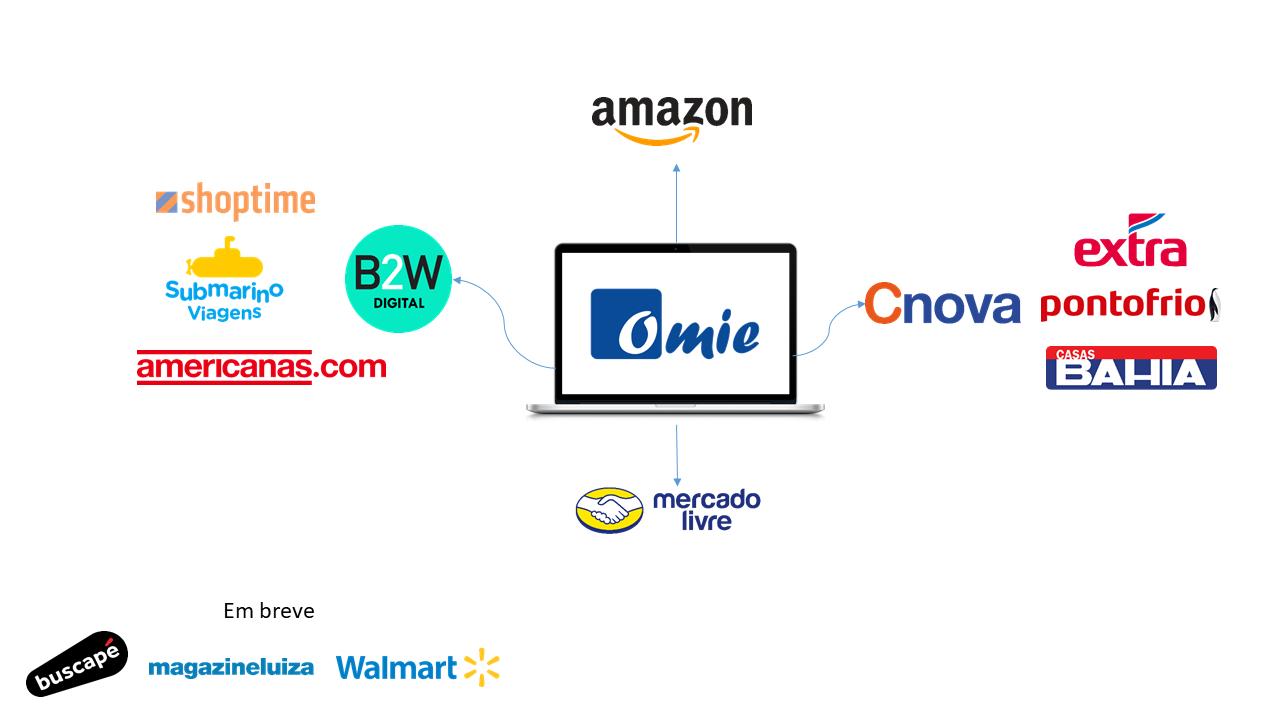 Venda seus produtos em grandes marketplaces