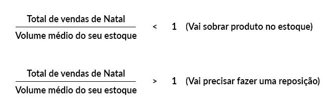 Total de vendas de Natal / Volume médio do seu estoque < 1 (Vai sobrar produto no estoque) | Total de vendas de Natal / Volume médio do seu estoque > 1 (Vai precisar fazer uma reposição)