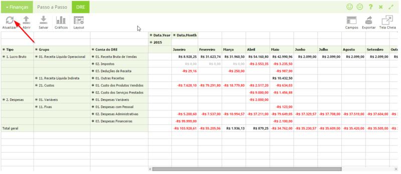 dashboards personalizados sistema de gestao empresarial