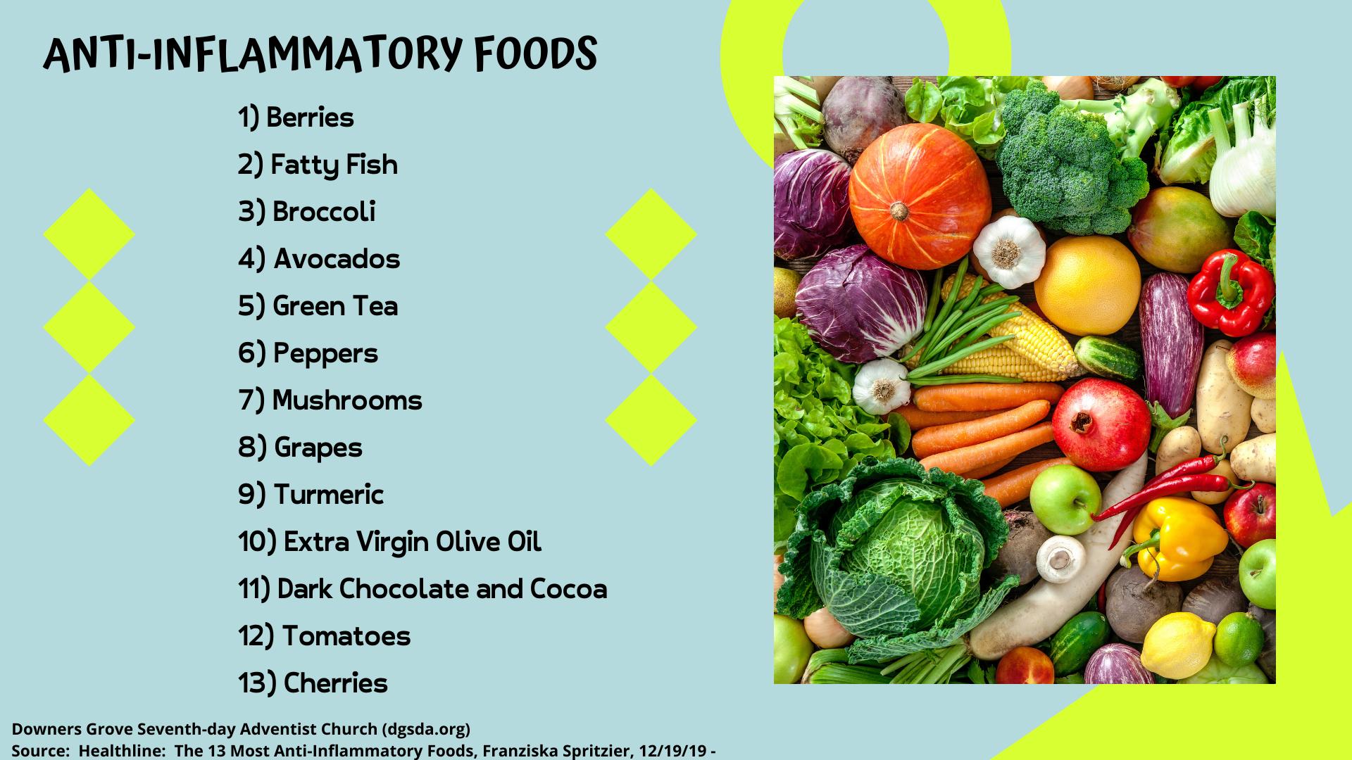 List of Anti-Inflammatory Foods