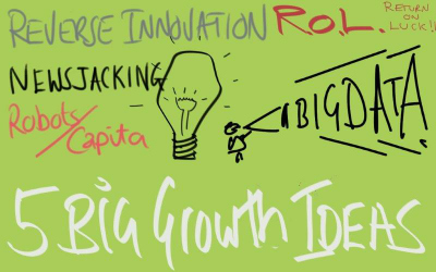 5 Big Ideas: Powering Your Business