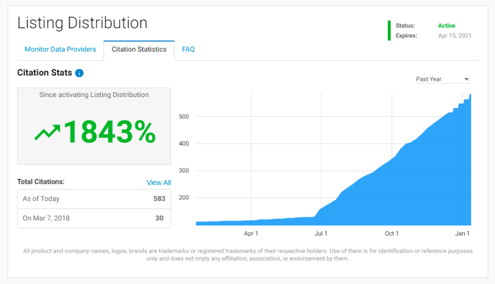 Photo of Citation Statistics