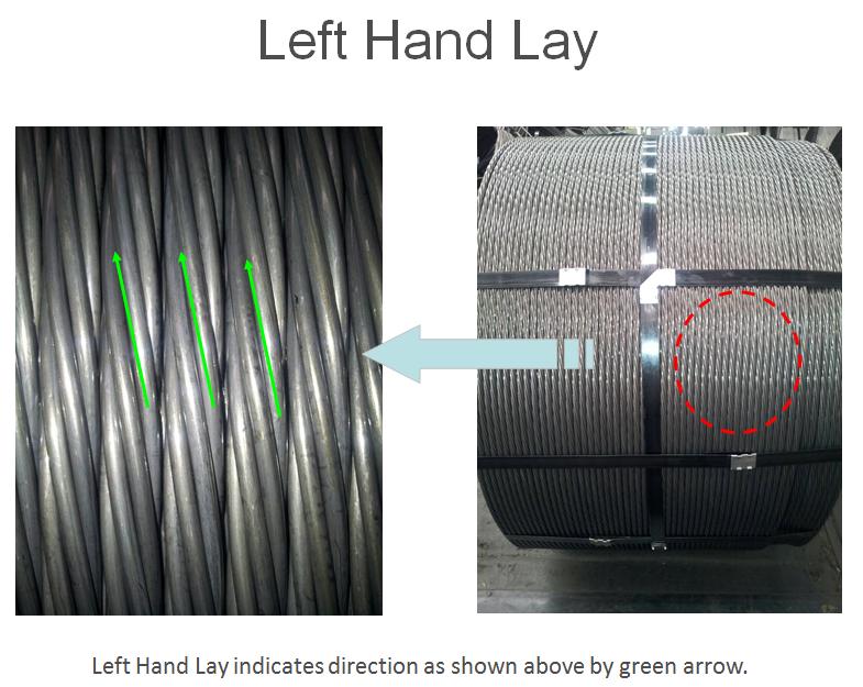 Left Hand Lay