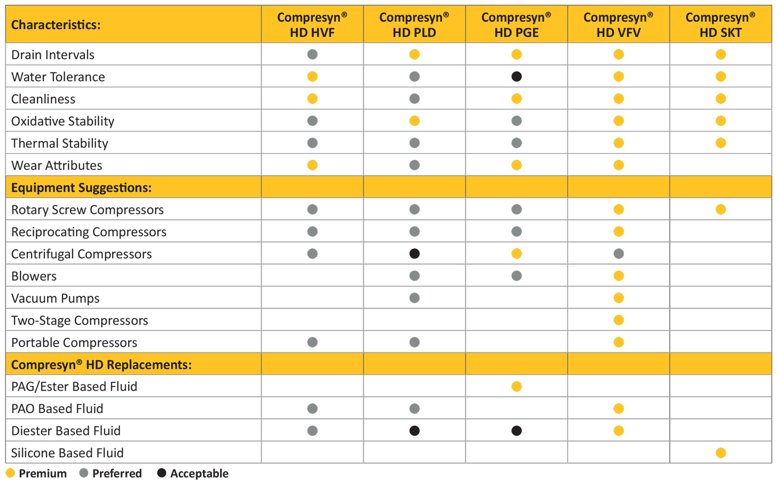 Compresyn HD Product Comparison Chart