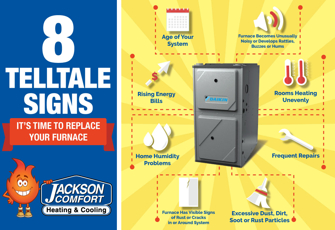8 Telltale Signs Its Time To Replace Your Furnace Jackson