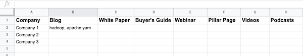 spreadsheet columns company, blog, white paper, buyers guide, webinar, pillar page, videos, podcasts