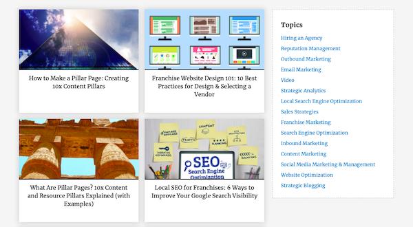 Madison Marketing Group blog