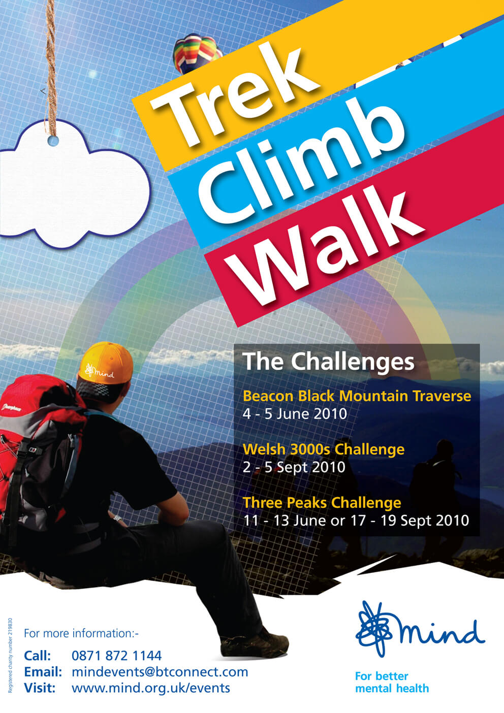 Mind The Challenges poster