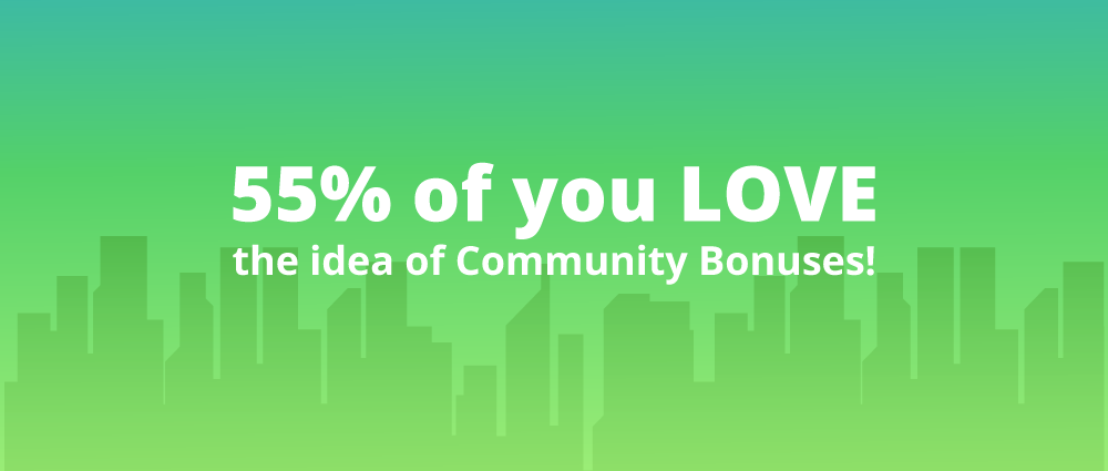 infographic of survey results that shows that 55 percent love community bonuses
