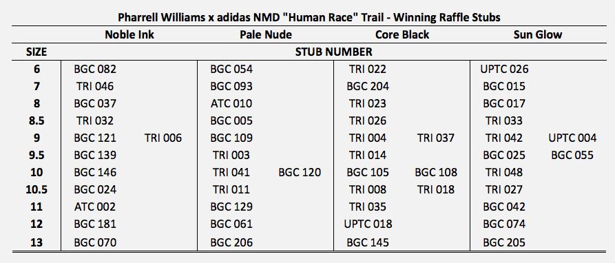 pretty nice 7c67f 6ec00 Pharrell Williams x adidas NMD