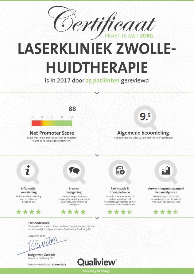 In 2017 hebben 25 patiënten Laserkliniek Zwolle beoordeeld met een rapportcijfer. Het gemiddelde daarvan is uitgekomen op een 9,5. Heel veel trotser kunnen wij niet worden.