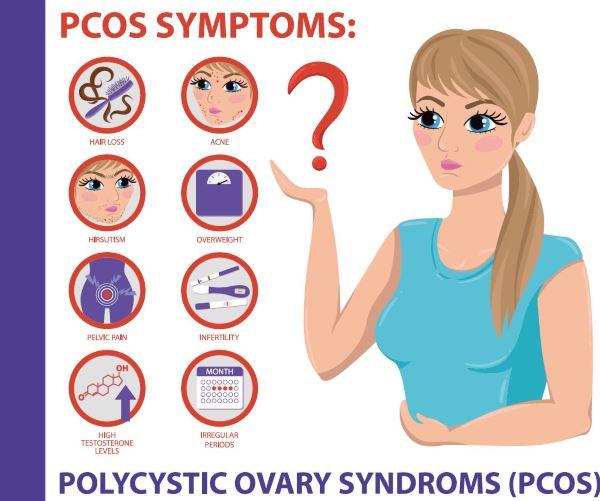 Acne en overbeharing bij PCOS: de oorzaak, symptomen & tips
