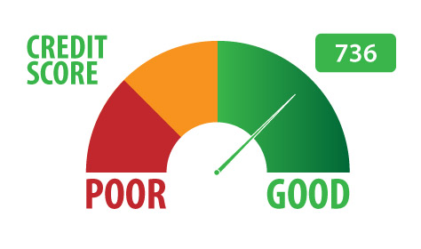 Home Buyer Credit Score Meter - King Financial Group