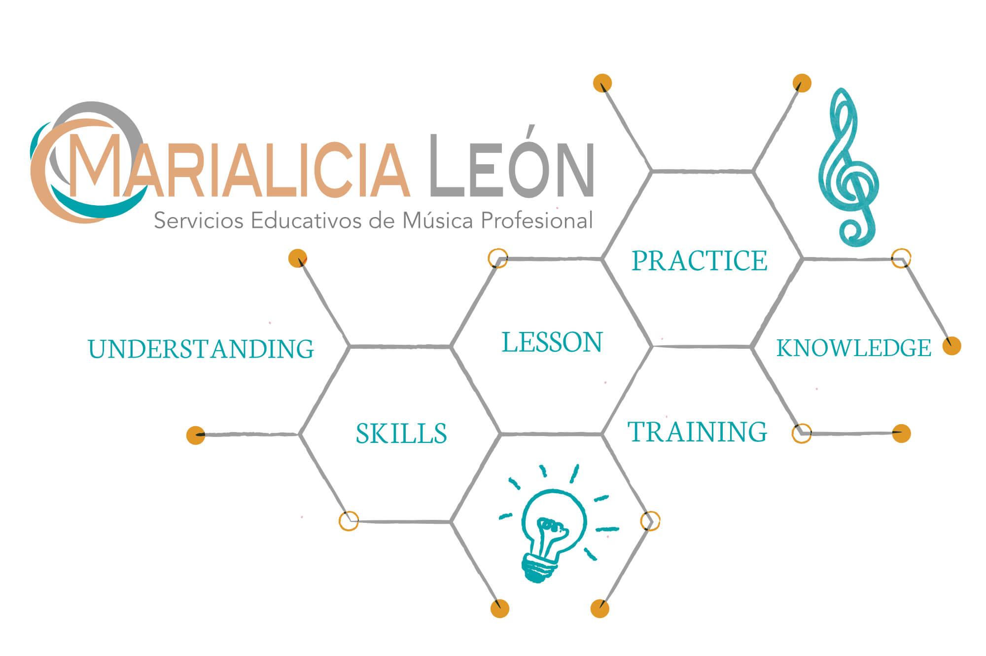 Marialicia León. Servicios educativos de Música profesional.