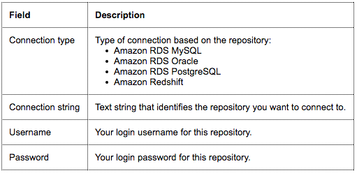Connecting to Amazon Redshift and RDS Databases